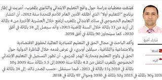 اندثار التعليم العمومي بالمغرب في أفق 2038