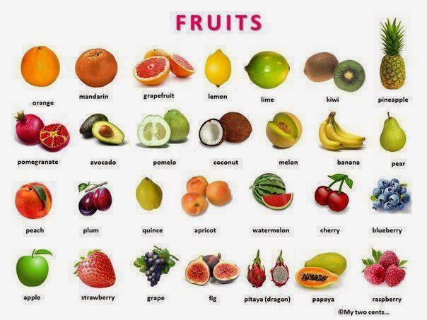 Recursos para educación infatil: Las frutas en inglés