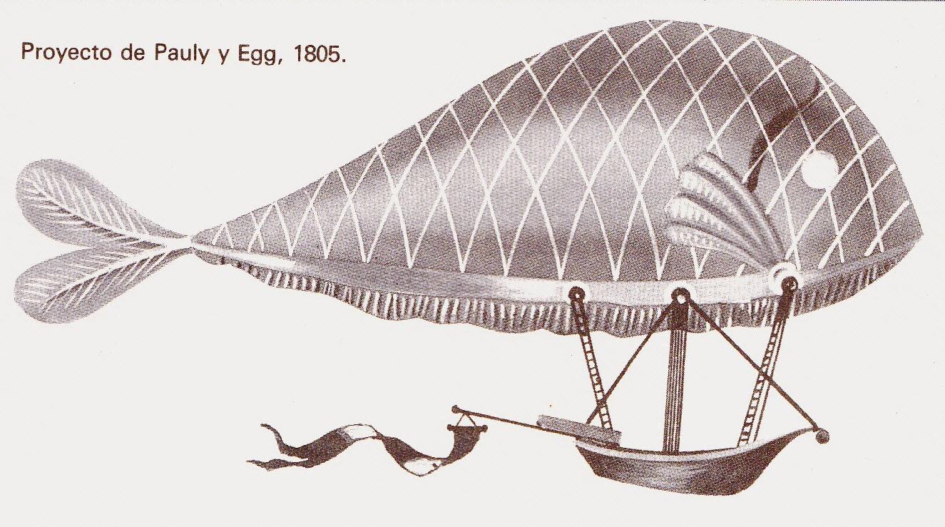 rumbo de vuelo  los primeros dirigibles