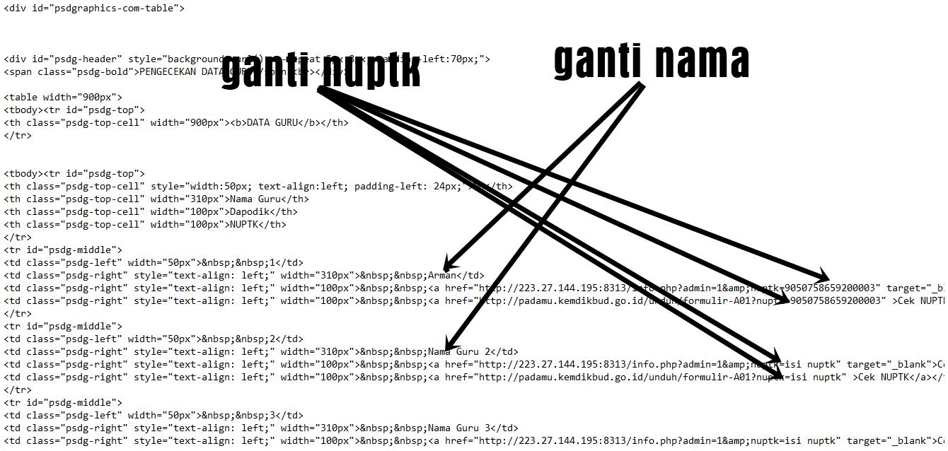 Dalam file terdapat bahasa HTML, sekarang kita bisa menambal dan