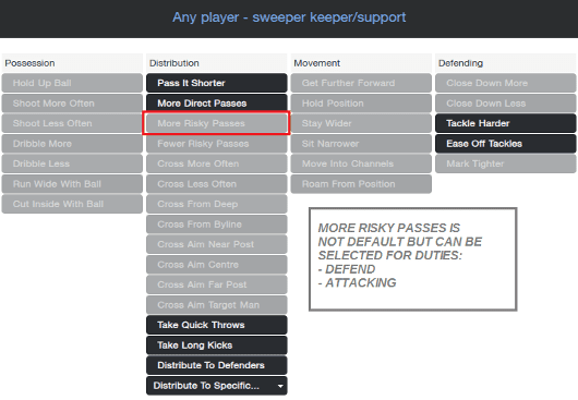 Football Manager Player Instructions Sweeper Keeper Support