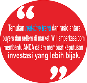 Forex online trading salah satu cara, cari uang mudah di internet