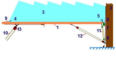BOTAVARA carrovela planos construccion handmade carrovelismo (similar a: blokart, windreamer, rinox, etc)
