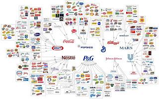 ¿Quién y qué está detrás de lo que consumes?