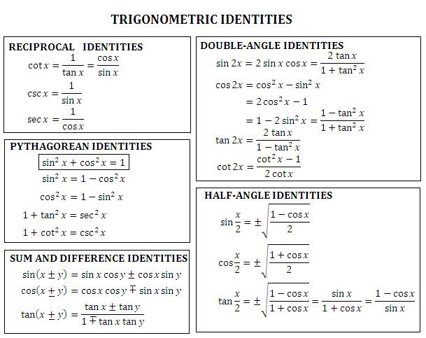 Printables Trig Identity Worksheet math rescue trigonometry proving trigonometric identities the second thing you need to do is find out which are required have memorized for your testexam ask instructor whic