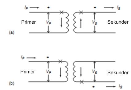 Proteksi sistem tenaga listrik phasor dan polaritas gambar 34 definisi polaritas untuk transformator a pengurangan polaritas b penjumlahan polaritas ccuart Gallery