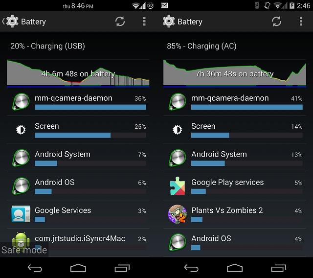 Nexus 5 のカメラにバグあり、バッテリードレインに影響する。 | サイゴンのうさぎ シーズン1