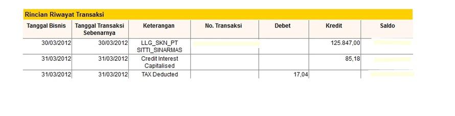 pembayaran sitti terbaru februari 2012