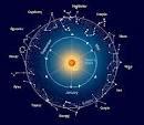 Ramalan Zodiak Minggu Ini (19 Januari – 25 Januari)