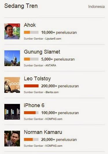 Trending: Norman Kamaru Jualan Bubur, Ahok Keluar dari Gerindra