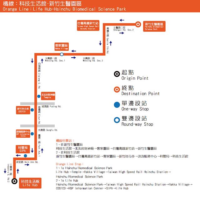 竹科「橘線」巡迴巴士路線圖