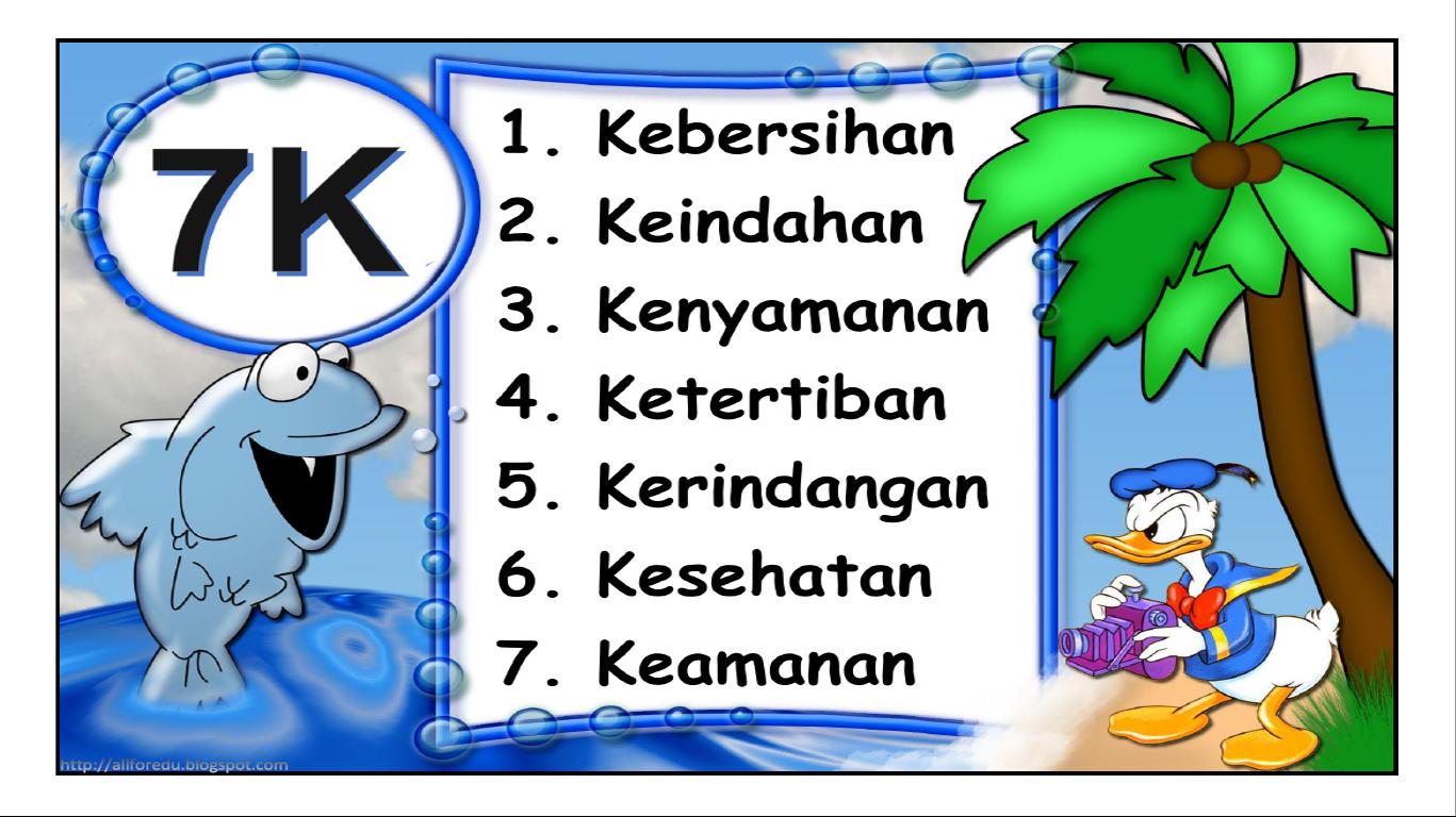 Gambar Poster K7 Sekolah