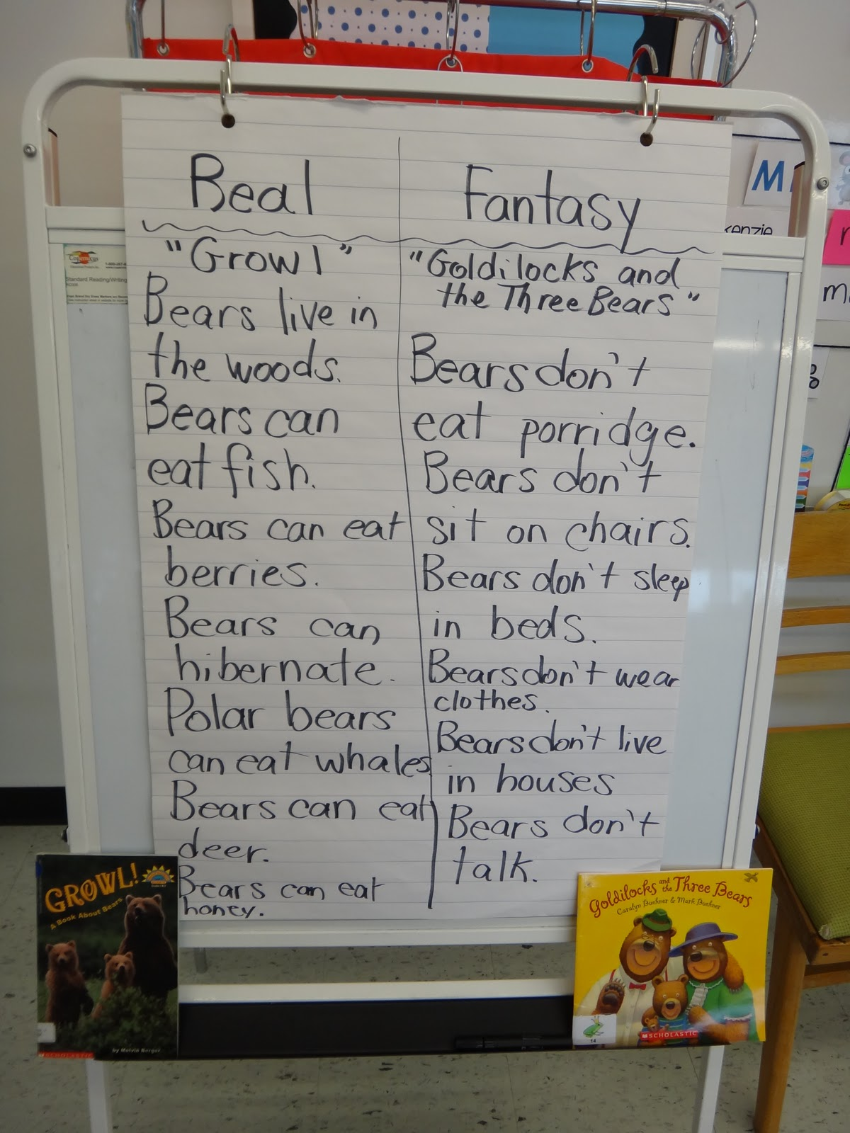 """The next day we read """"The Three Snow Bears"""" and compared it with ..."""