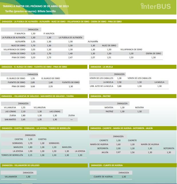 Transporte p blico en zaragoza el ctaz ofrece billetes for Tarifas piscinas municipales zaragoza