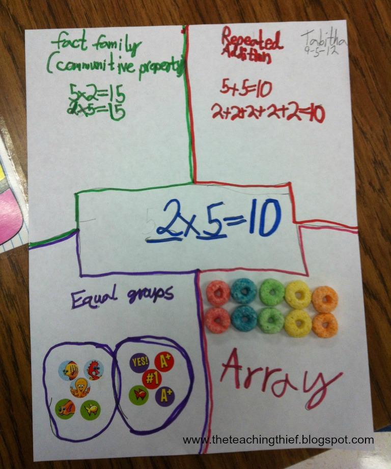 Fantastic Math Arrays Worksheets Adornment - Math Worksheets ...