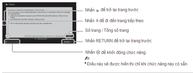 Mô tả màn hình i-Manual