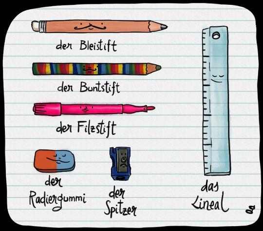 Schulmaterial, Bleistift, Buntstift, Filzstift, Radiergummi, Spitzer, Lineal
