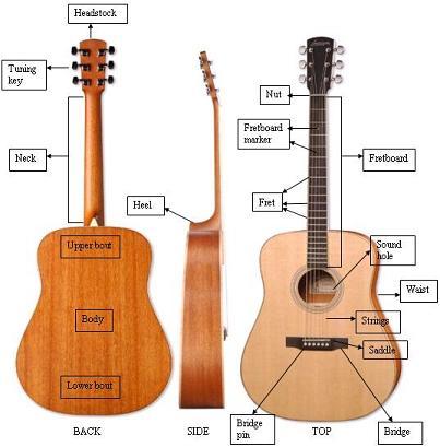GuitarExperts