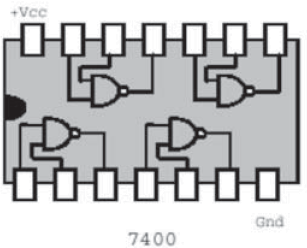 Composants electroniques circuits logiques et int gr s for Porte logique xor