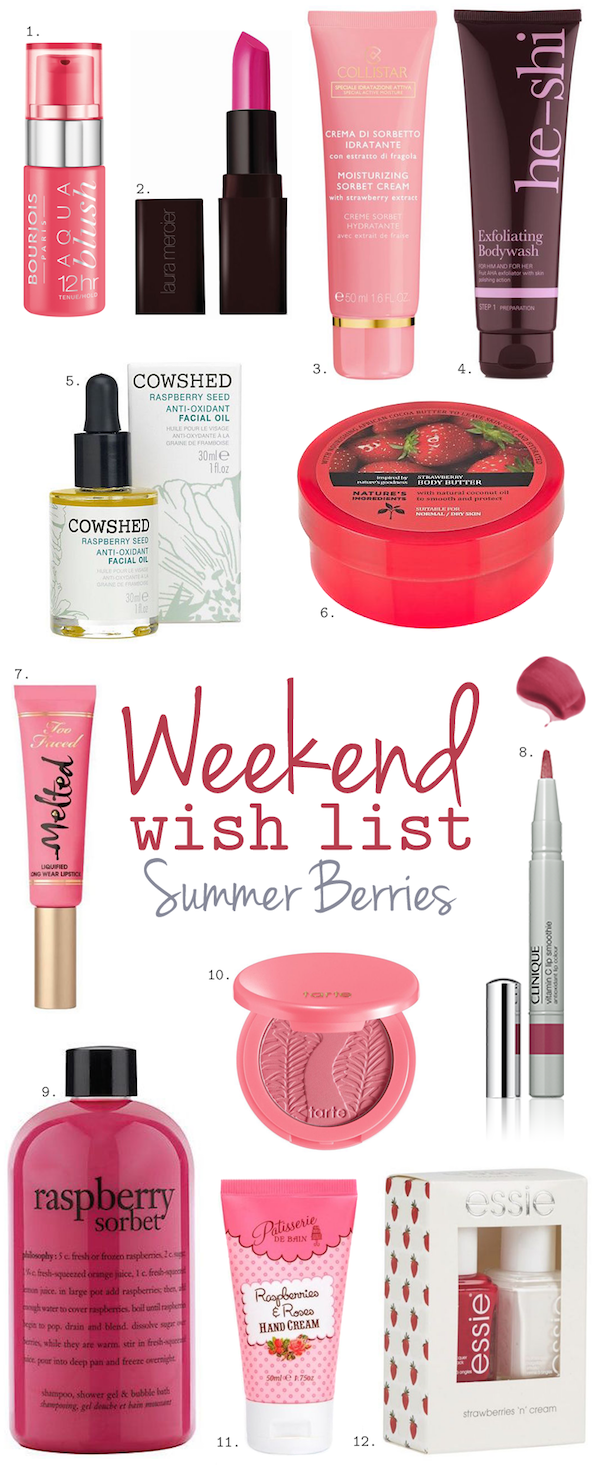 Weekend Wish List – Summer Berries