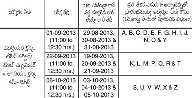 RRB Sec Clerk Duplicate Call Letter