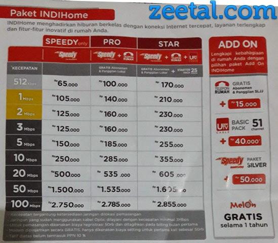 Harga Paket Internet Telkom Speedy Terbaru 2015