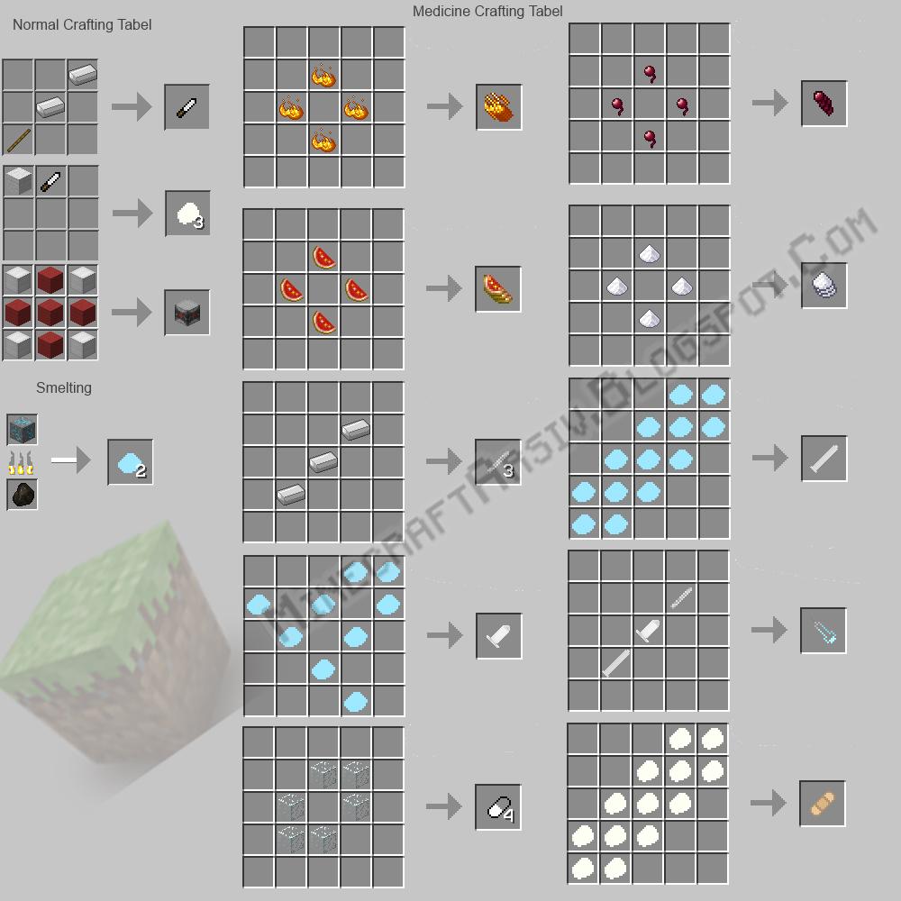 Моды на Майнкрафт, скачать Моды для Майнкрафт 1.11, 1.10, 1.7