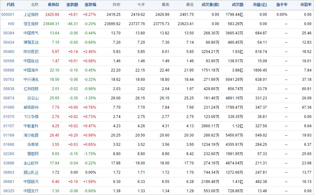 中国株コバンザメ投資ウォッチ銘柄watch20141106