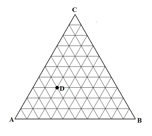 Bonjour kesetimbangan fasa sistem terner air kloroform asam untuk sistem terner c bernilai tiga sehingga persamaan gibbs menjadi persamaan v 3 p dengan menggunakan persamaan tersebut derajat kebebasan yang ccuart Choice Image