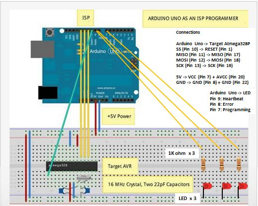 Of wei hsiung huang burning arduino uno bootloader
