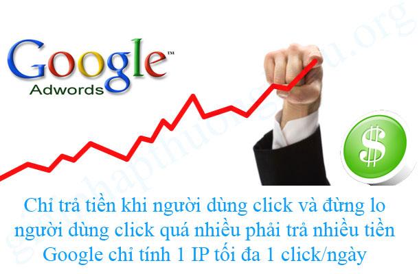 Hình thức quảng cáo Adwords
