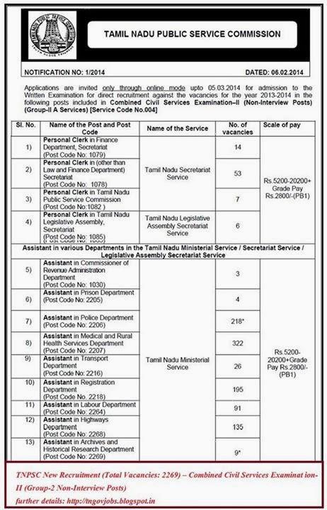 TNPSC Recruitment 2014 (Total Vacancies: 2269) IMPORTANT DATES