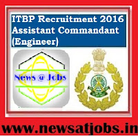 itbp+recruitment