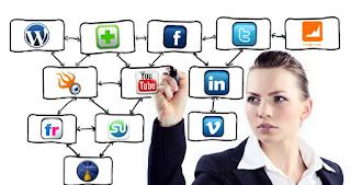 marketing online en las redes
