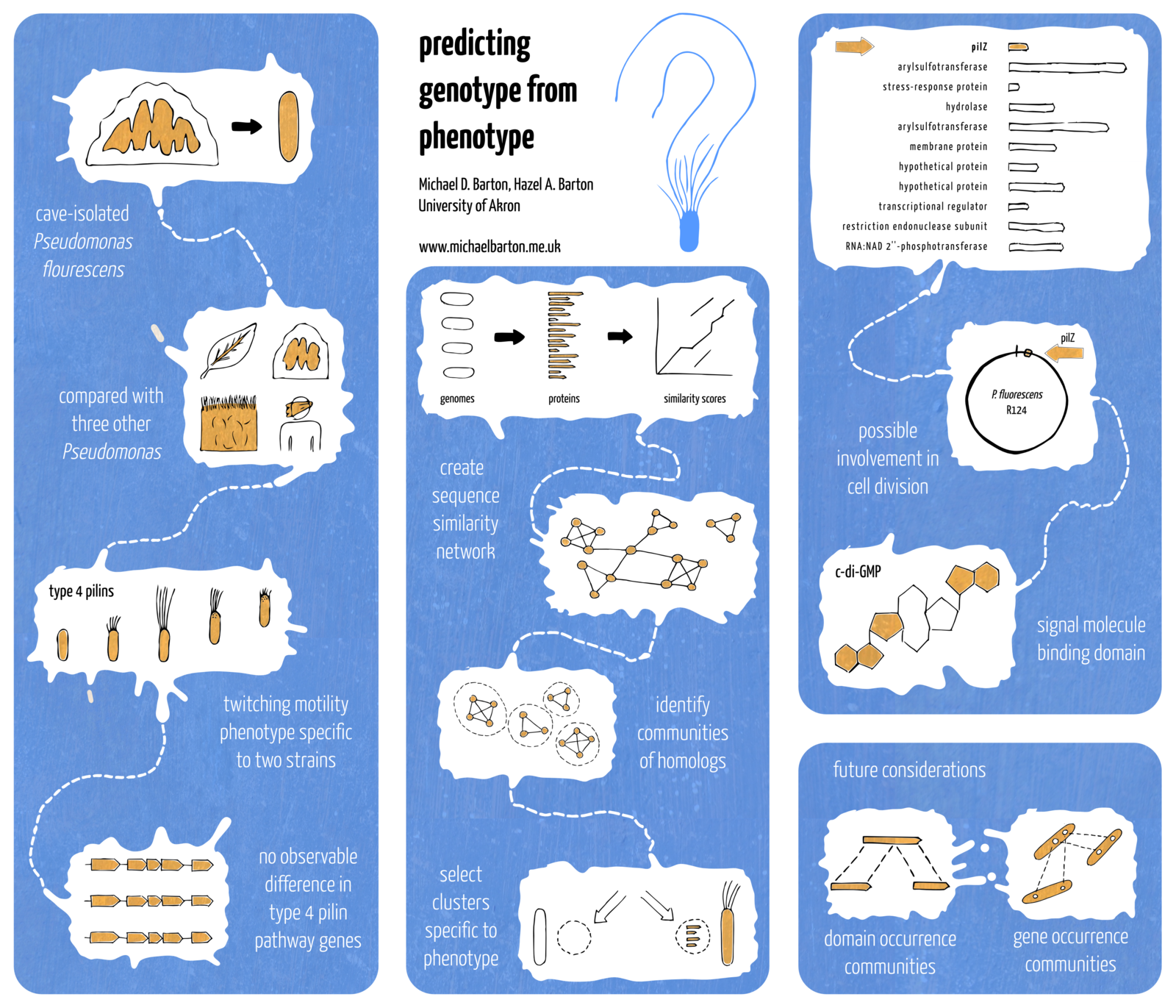 Poster design science - I Ve Featured Posters From Michael Barton Here And Here Here S Another Great Description Of His Process And The Result Is This Nice Poster He Did Last