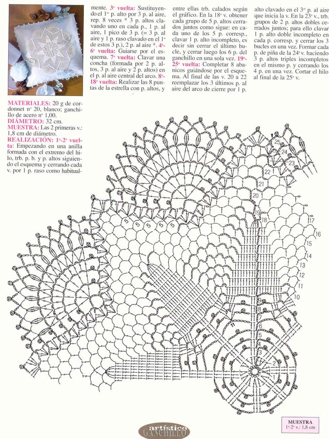 Cojin de estrella a ganchillo laboresdeesther ganchillo - Esquema punto estrella crochet ...