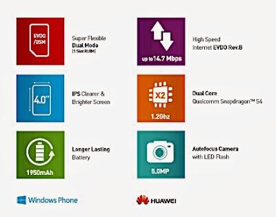 Spesifikasi Smartfren Windows Phone Ascend W1