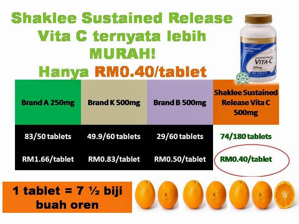vita c-Vitamin Shaklee
