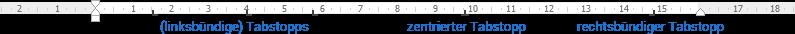 Darstellung von Tabstopps im Lineal von Microsoft Word