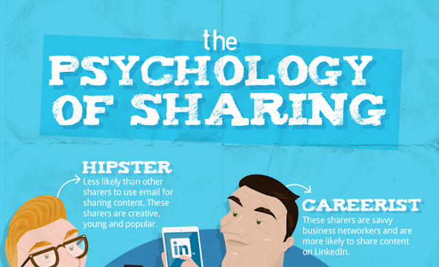 Image: The Psychology Of Sharing