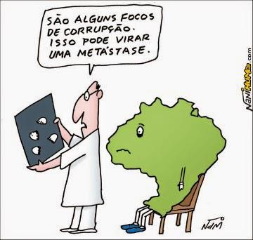 Um panorama rápido da política brasileira e do futebol carioca