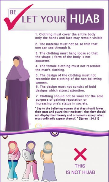Wonderful The Islam Instructs Both Muslim Men And Women To Dress In A Modest Way