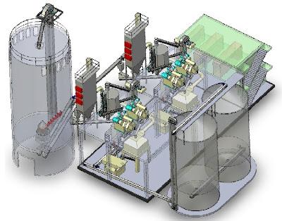 Holzpellets Pelletpresse Privatplatzierung Biogas BHKW