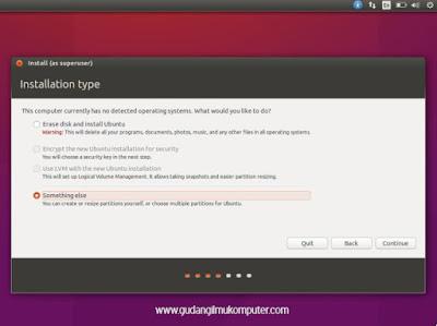 Cara Instal Ubuntu 15.10 Lengkap Dengan Gambar