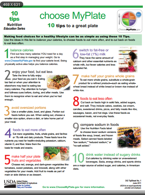 Kidney Disease: 10 Tips to a Great Plate and Healthy Diet