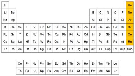 posicin de los gases nobles en la tabla peridica - Tabla Periodica De Los Elementos Quimicos Gases