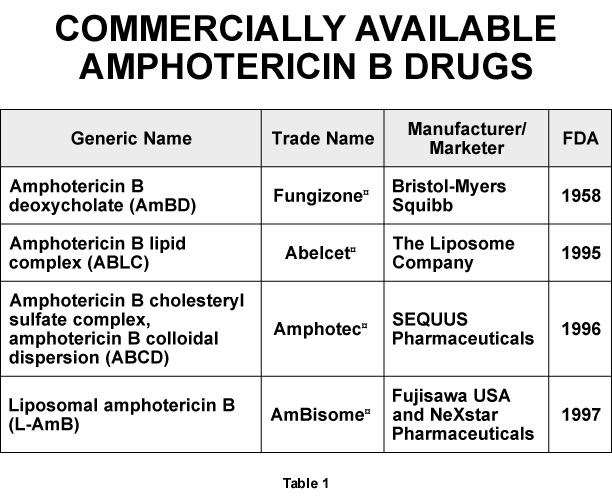 fluorinated topical steroids side effects