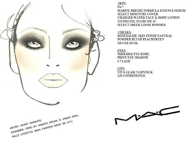 photograph regarding Printable Mac Face Charts named Make-up Template Facial area Chart Photos I 39 M Honeyhoneybakedham