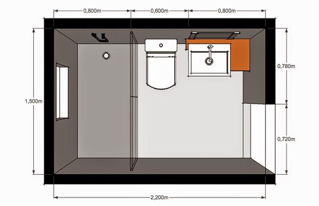 Construya f cil for Cocina medidas minimas