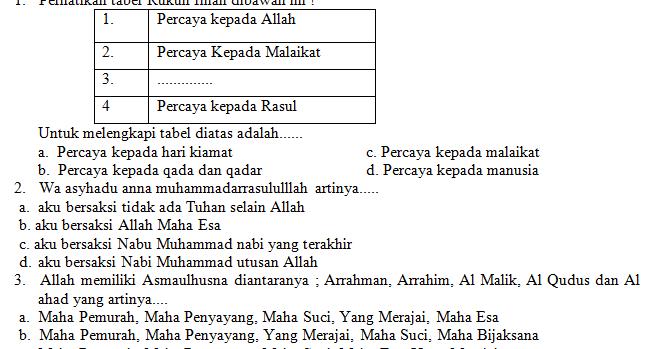 Kumpulan Soal Lomba Cerdas Cermat Agama Islam Tingkat Sma Sederajat